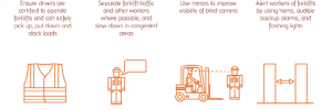 warehouse safety infographic