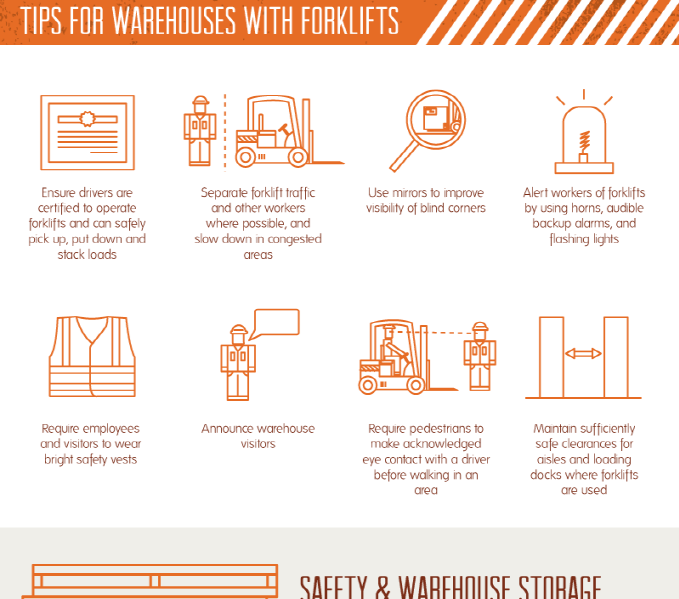 Warehouse Safety Infographic Dangers Of Warehouses Prevention