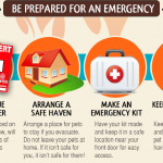 Pet Safety Infographic: Pet Fire Safety