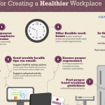 Workplace Health Infographic: 10 Tips for Creating a Healthier Workplace