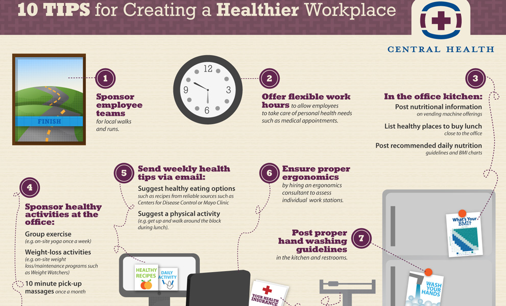 Workplace Health Infographic 10 Tips For Creating A Healthier