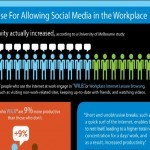 Workplace Social Media Infographic: Restricting Social Media at Work