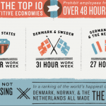 Work Week Infographic: Bring Back The 40 Hour Work Week