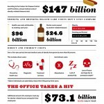 Obesity Infographic: The Cost of Being Overweight