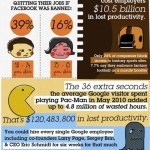 Workplace Productivity Infographic: Hardly Working