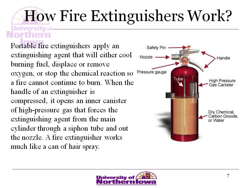 Atlantic Training S Fire Extinguisher Training Powerpoint