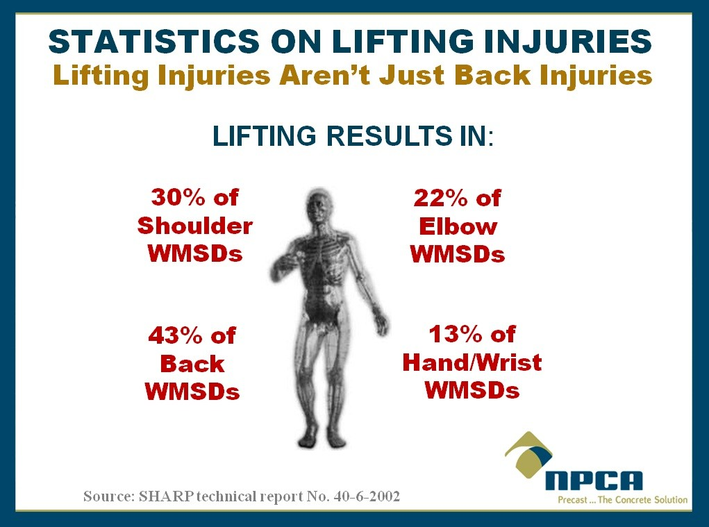 Free Back Safety Training Resources Safe Lifting Back
