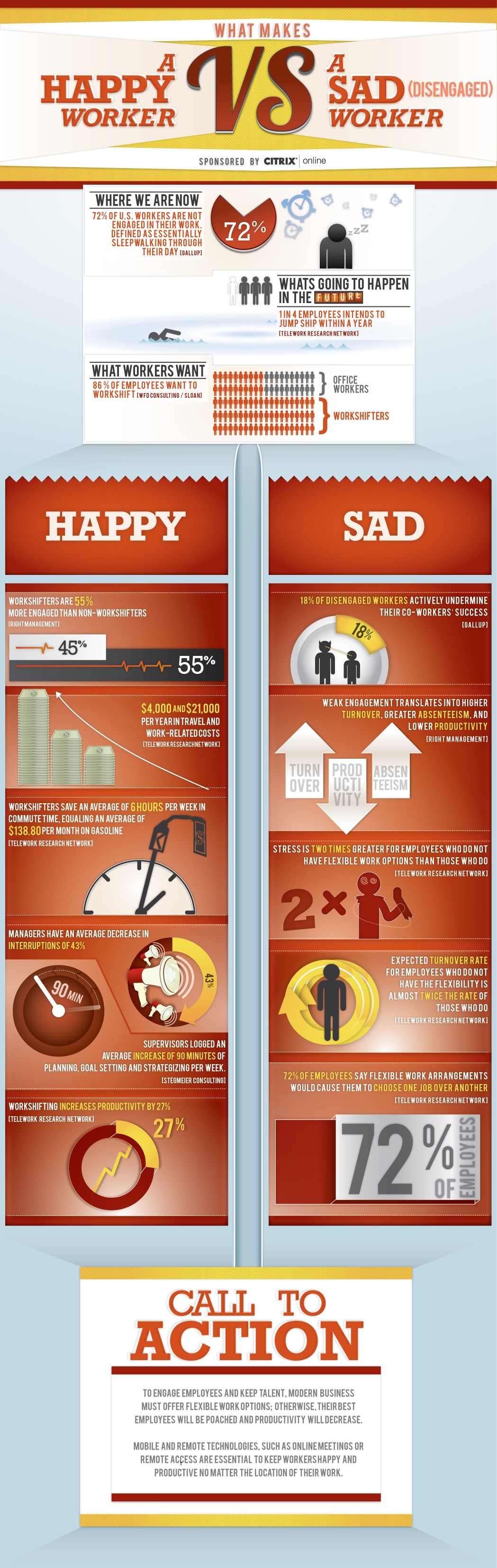 HR Infographic: What Makes A Happy Worker VS A Sad Worker - ComplianceandSafety.com