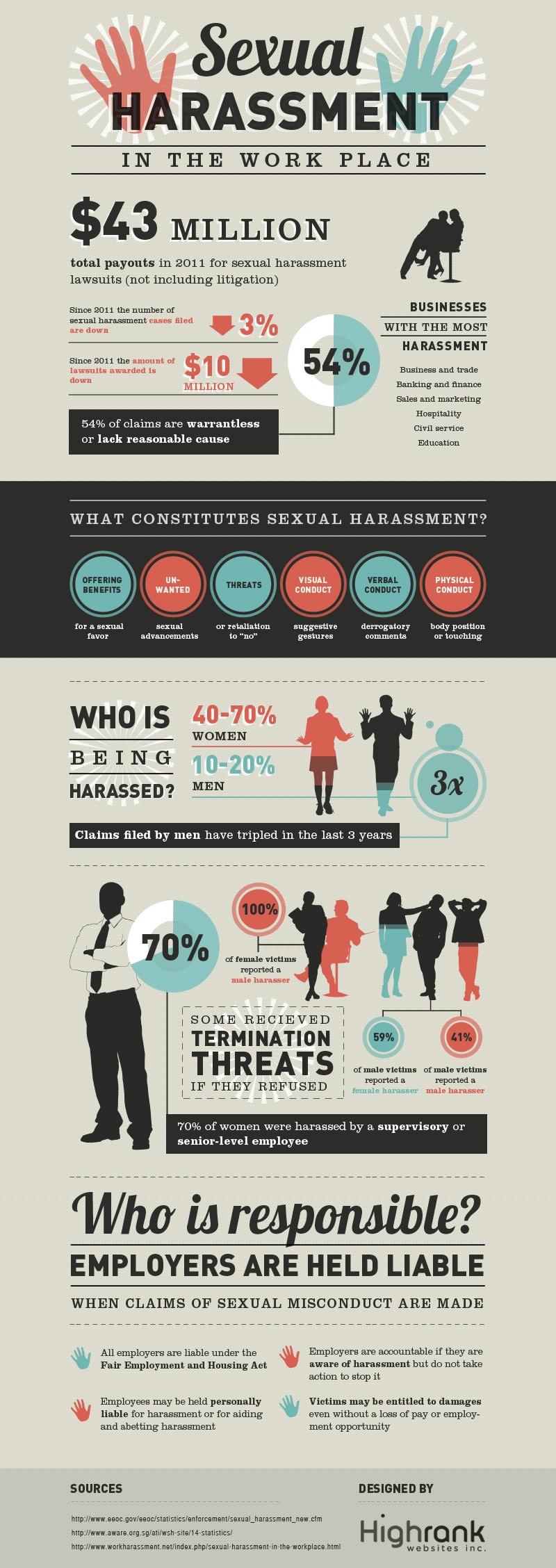 sexual-harassment-and-california-employers-infographic
