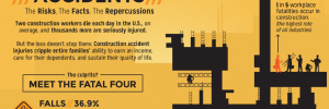 Construction Worker Fatalities