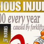 Warehouse Pedestrian Safety Infographic: Forklifts & Pedestrians Do Not Mix