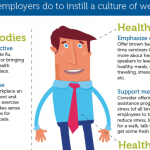 Workplace Wellness Infographic: Conquering Wellness In The Workplace