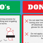 Fire Safety Infographic: Fire At The Office
