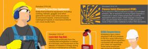 OSHA Workplace Safety