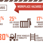 Workplace Safety Infographic: The Younger Face of Workplace Safety