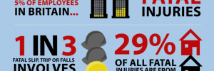 Construction Accidents and Fatalities