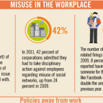 Human Resources Infographic: How Can Social Media Get You Fired