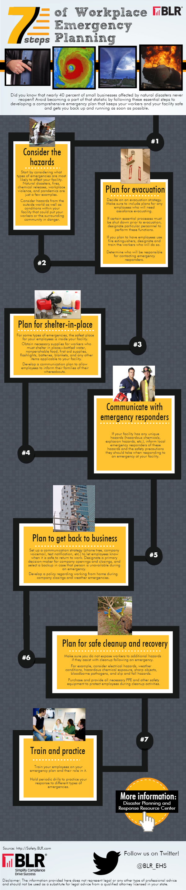 7 Steps of Workplace Emergency Planning - Atlantictraining.com