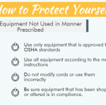 Electrical Safety Infographic: Electrical Safety – OSHA Style