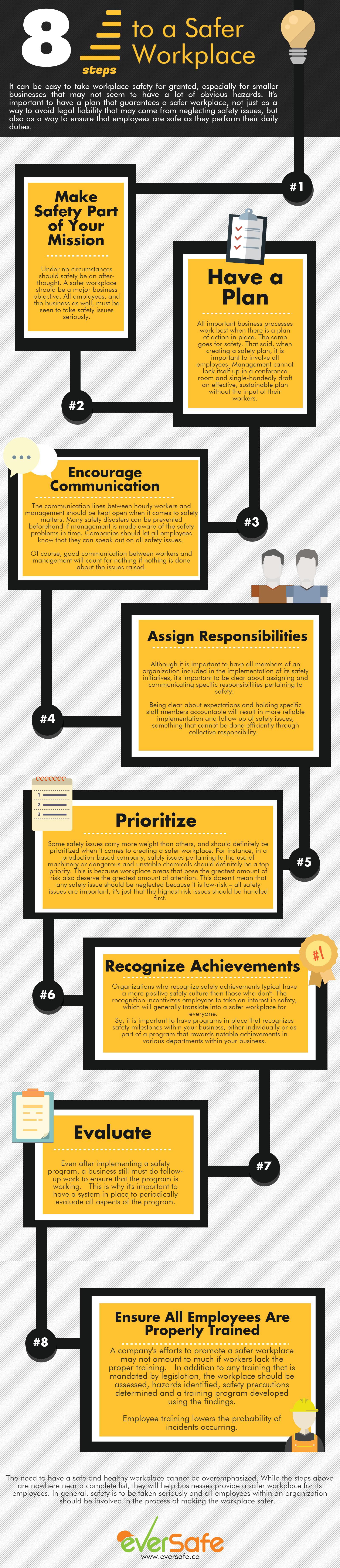 8 Steps to a Safer Workplace - Atlantictraining.com