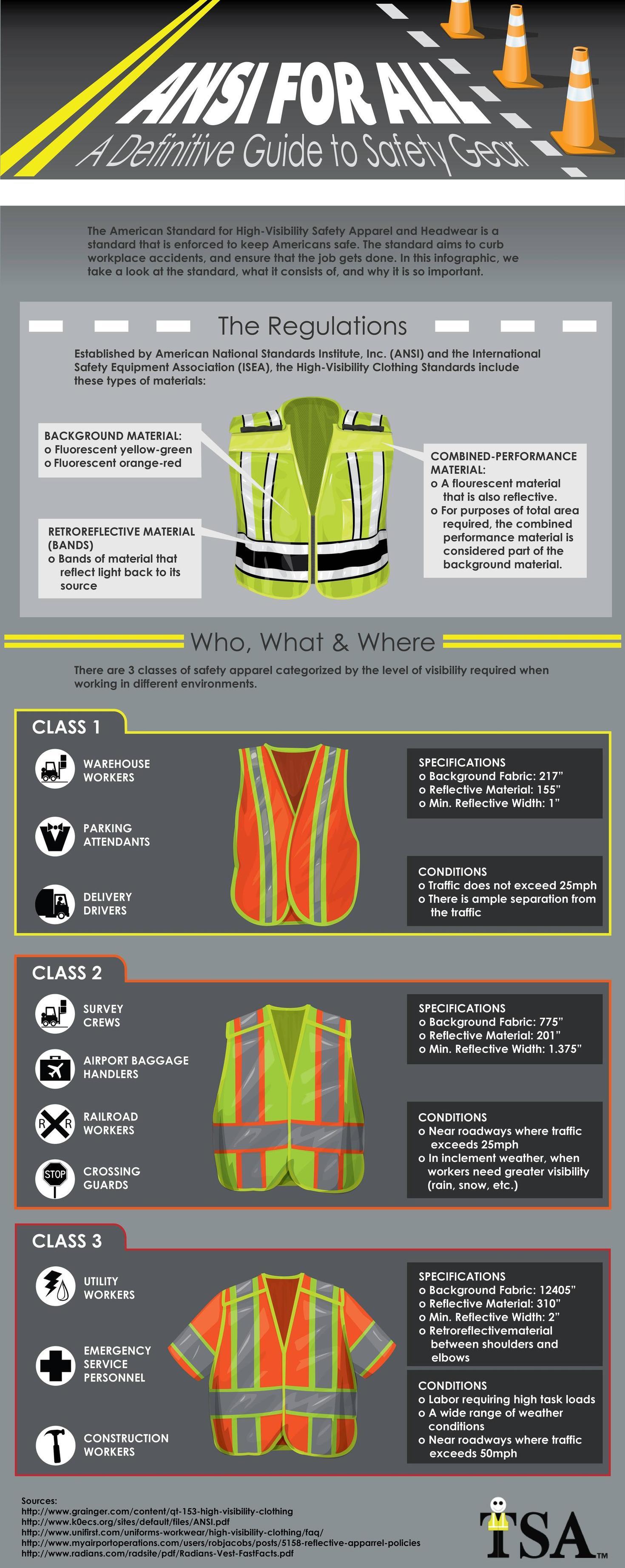 A Definitive Guide to Safety Gear - Atlantictraining.com