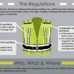 Safety Vest Infographic: A Definitive Guide to Safety Gear