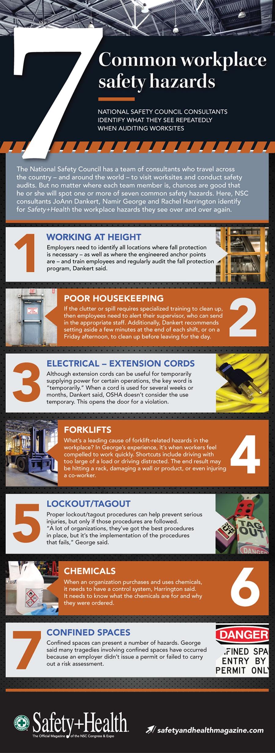 7 Common Workplace Safety Hazards - Atlantictraining.com