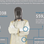 Industrial Injuries Infographic: Think Workplace Injuries Aren't Affecting Your Bottom Line