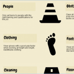 Anti Slip Workplace Infographic: 10 Step Checklist to an Anti Slip Workplace