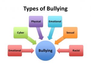 anti bullying week wc 17th nov 2014 3 638 300x225 workplace bullying how to deal with a bully as an adult