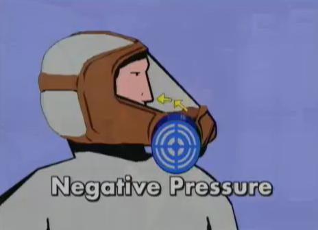 Learn what negative pressure is and how it effects your breathing apparatus.